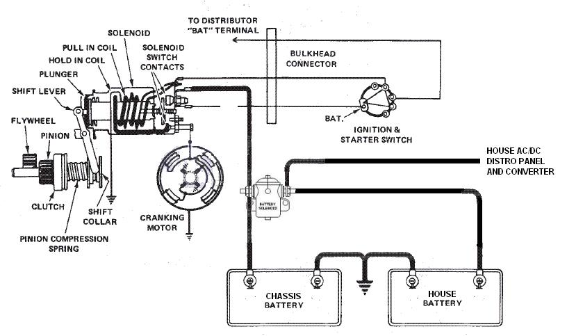 Monaco House Battery Wiring Diagram 04 | Wiring Diagram on