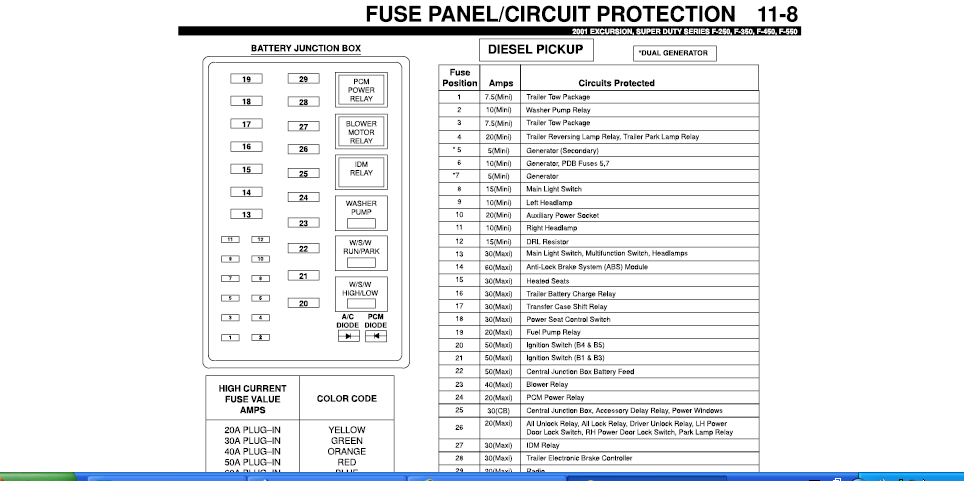 Diagram 2000 Ford F 350 Diesel Fuse Panel Diagram Full Version Hd Quality Panel Diagram Ongoingwiring Ndesperance Fr