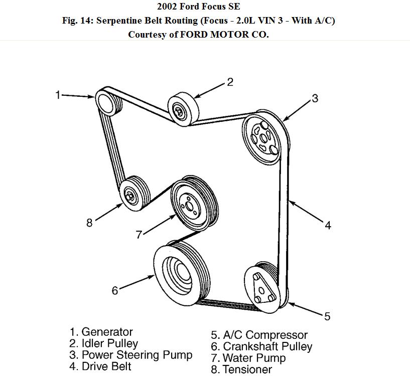 2002 Ford Windstar Serpentine Belt Diagram
