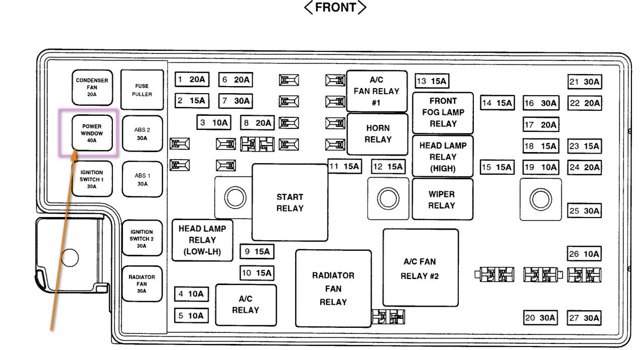 2002 hyundai xg350 fuse box diagram
