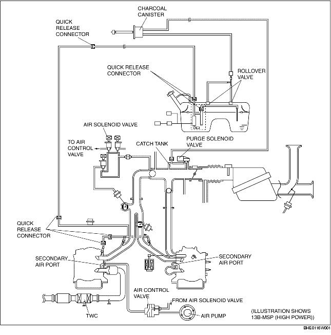 2002 Jeep Liberty Evap System Diagram