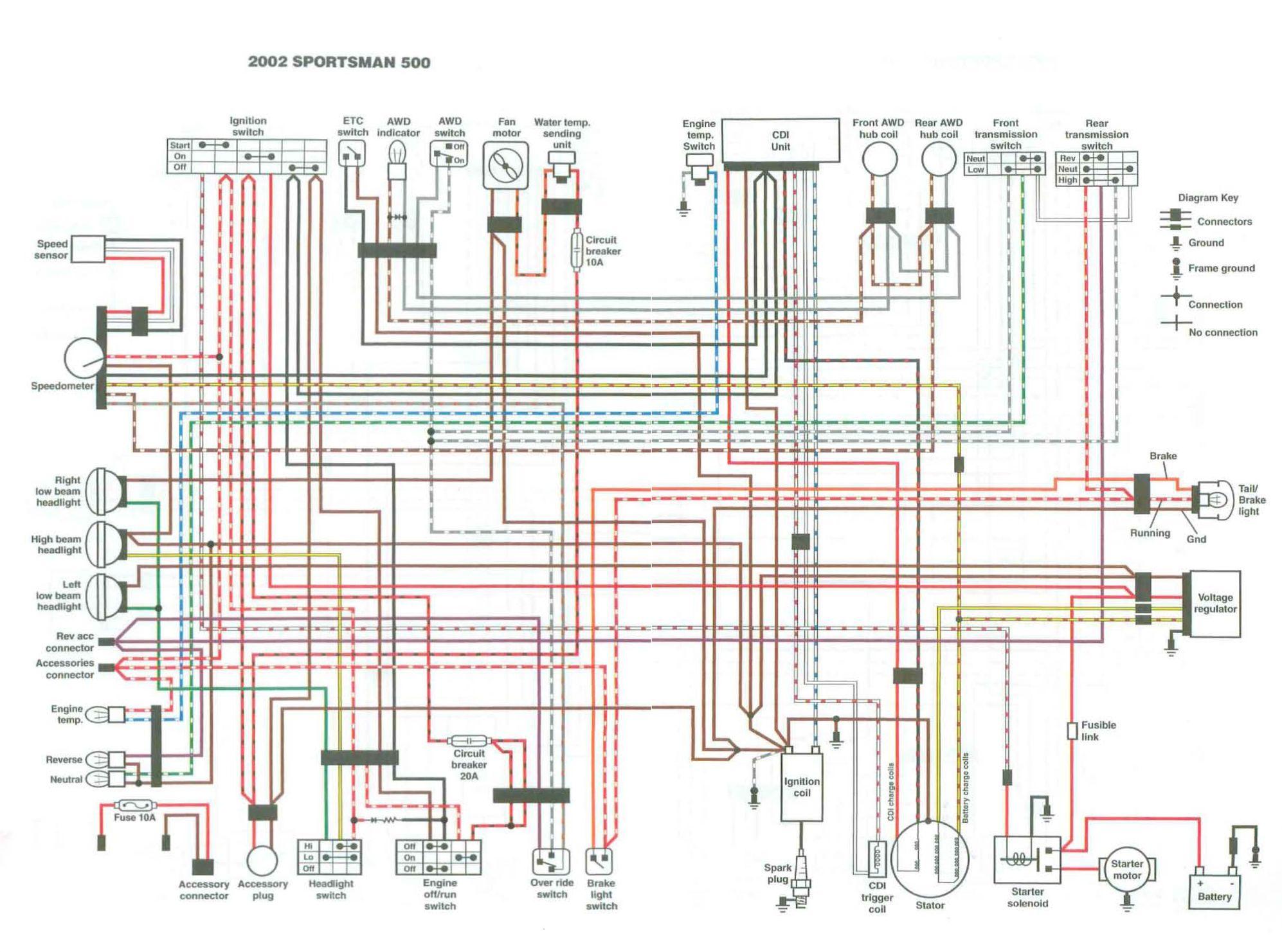2002 Polaris Scrambler 90 Wiring Diagram