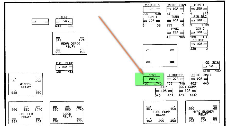 2002 Saturn Vue Fuse Box Diagram