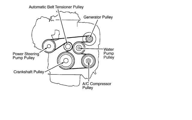 2002 Toyota Celica Serpentine Belt Diagram