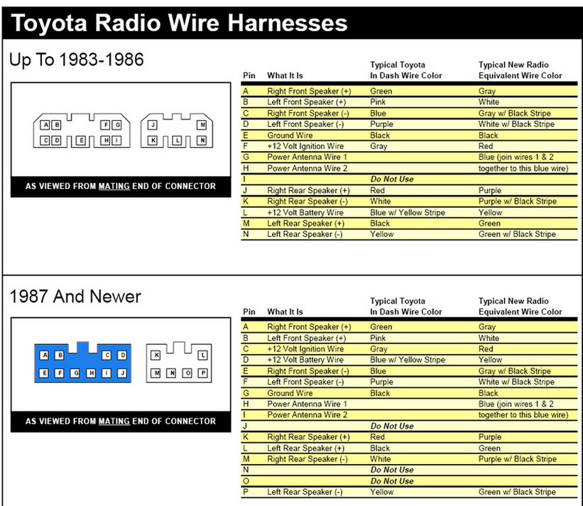 2006 Toyota Tundra Radio Wiring Diagram Diagram Base Website
