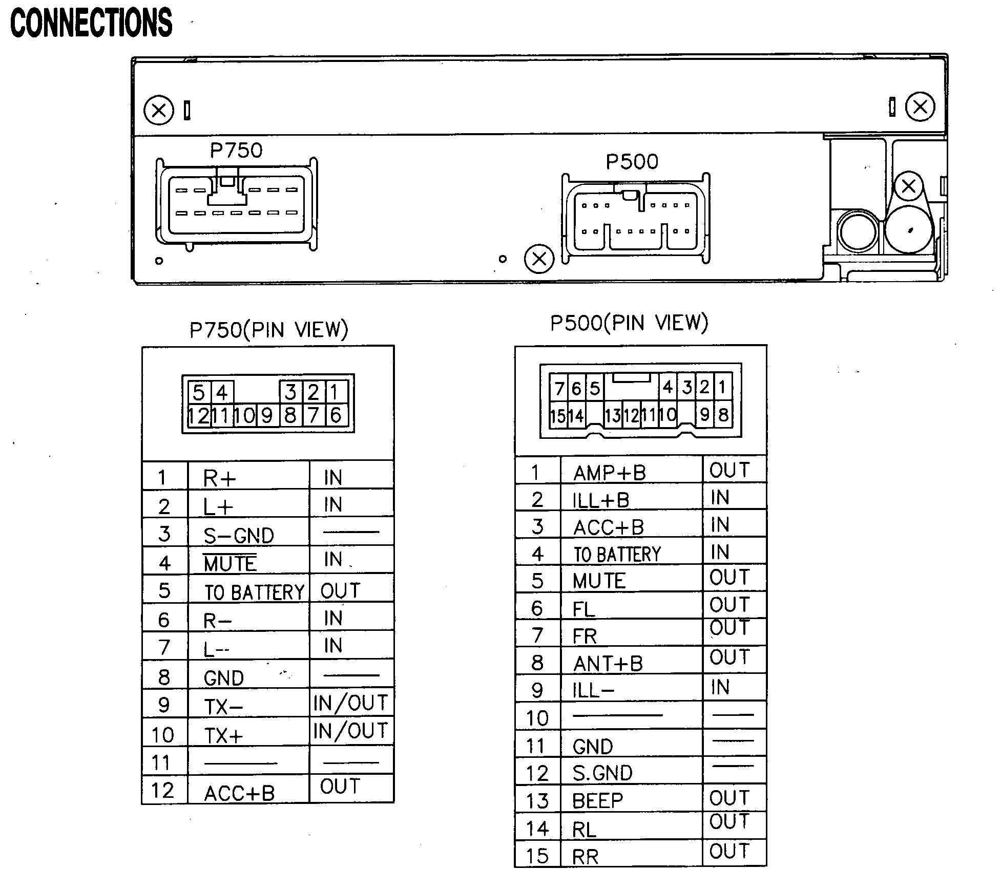 2002 Toyota Sequoia 6cd Jbl Stereo Wiring Diagram