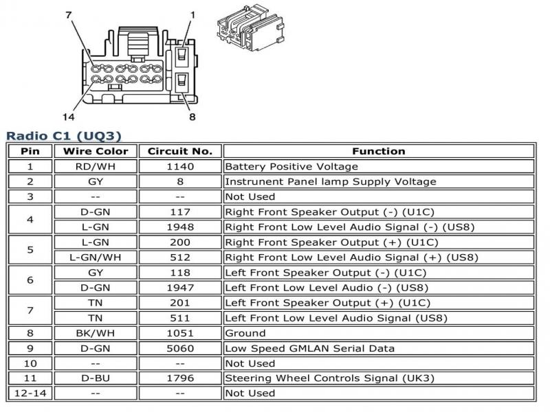 2003 2005 Gmc Delphi Radio Wiring Diagram With Steering