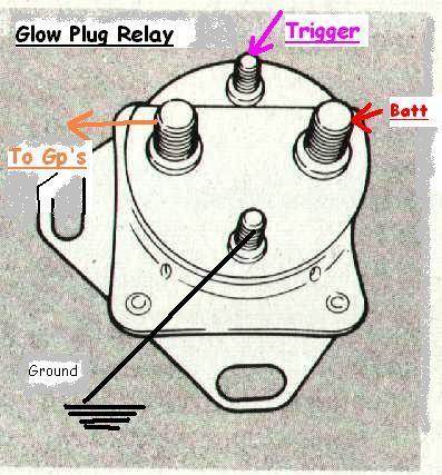 7 3l Glow Plug Wiring Diagram | Wiring Diagram  L Glow Plug Relay Wiring on 7.3 glow plugs not working, 7.3 glow plug relay test, 7.3 manual glow plug wiring, 7.3 starter relay wiring, 7.3 glow plug relay problems, 7.3 glow plug relay installation,