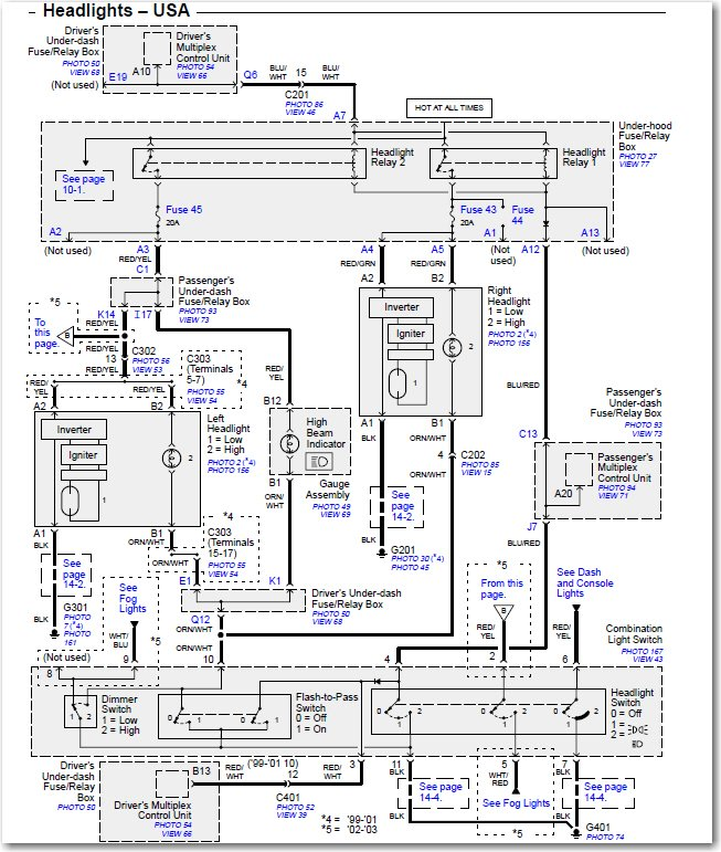 Diagram 2005 Acura Tl Stereo Wiring Diagrams Full Version Hd Quality Wiring Diagrams Databasediagram Mondemodexl Fr