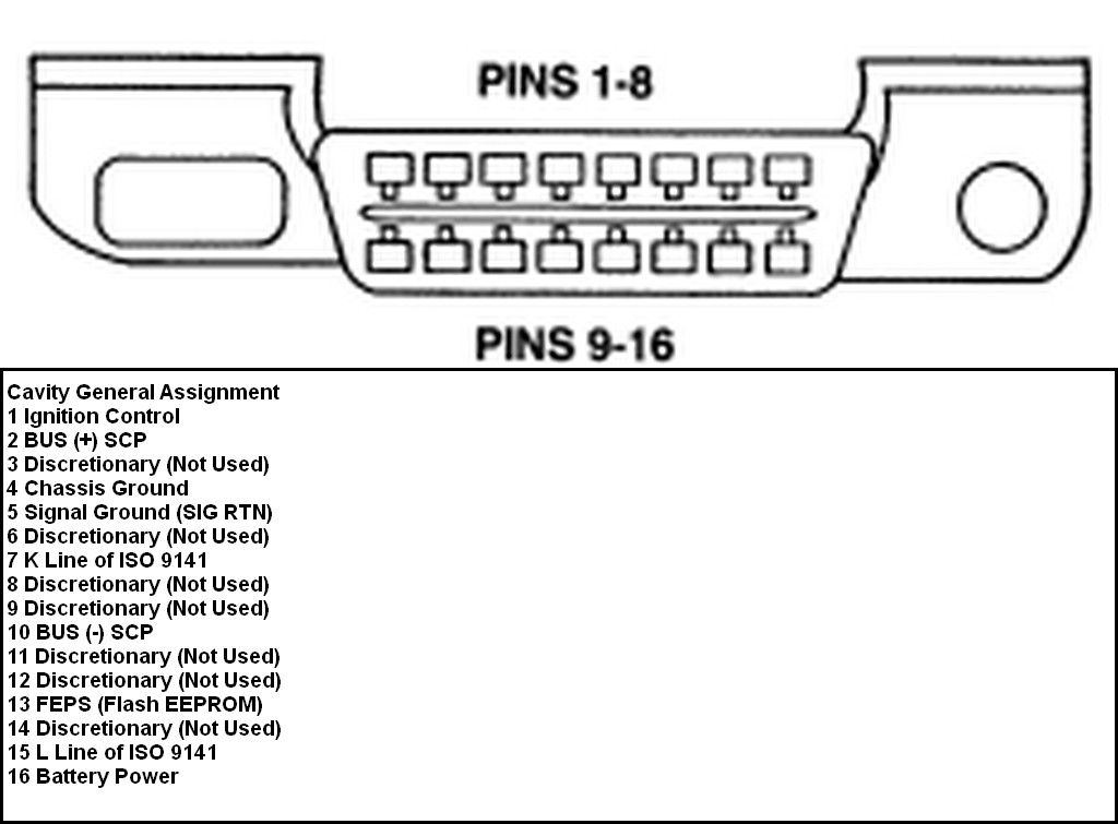 2003-dlc-wiring-diagram-chevy-truck-2  Chevy Pickup Wiring Diagram on for bartolini rickenbacker, 2 humbucker 1 single coil guitar, seymour duncan rail, guitar two, sidewinder bass, for bartolini 6rc,