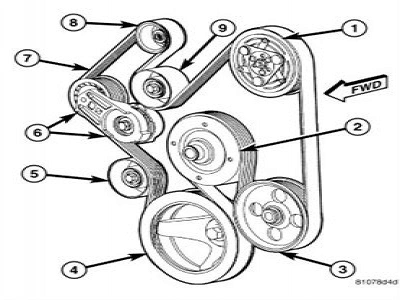 2003 Dodge Ram 1500 4 7 Serpentine Belt Diagram