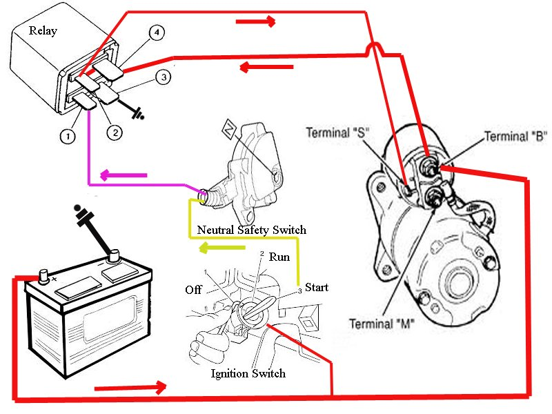2003 Honda 450es Starter Relay Switch Wiring Diagram on