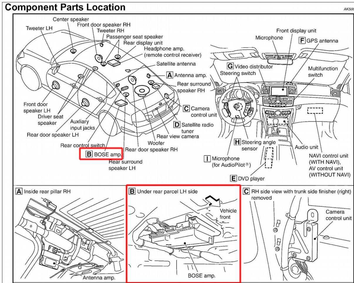 2004 Nissan Maxima Bose Wiring Diagram On 300zx Bose Wiring Diagram