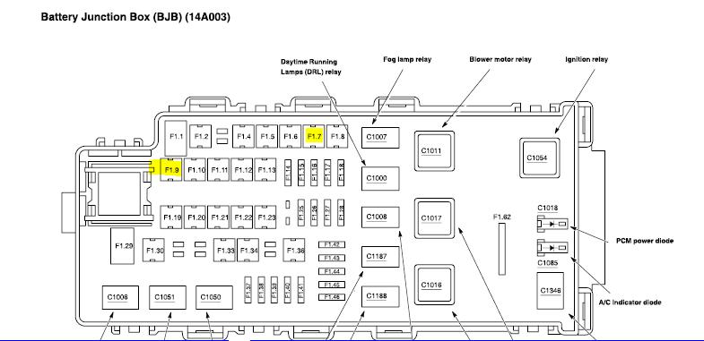 2003 Lincoln Aviator Fuse Box Diagram