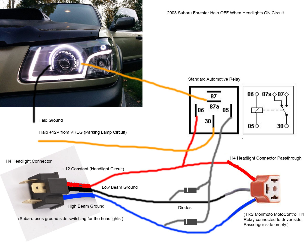 2003 Subaru Forester Left Headlight Wiring Diagram