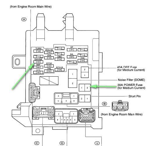 98 Cavalier Fuse Diagram