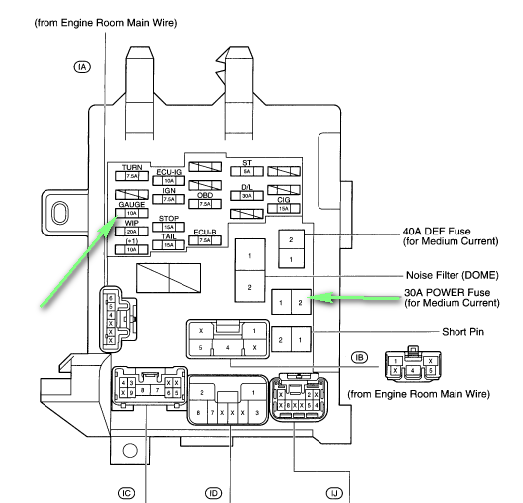2000 Toyota Corolla Inside Fuse Box Diagram Wiring Diagram Loan Pair A Loan Pair A Zaafran It
