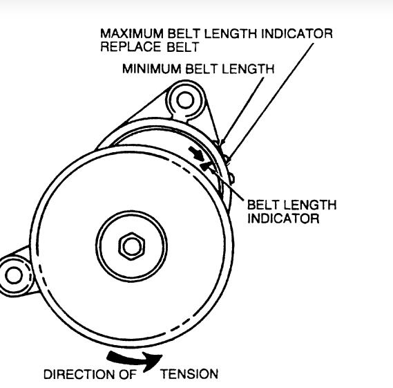 2004 Bmw 325i Serpentine Belt Diagram