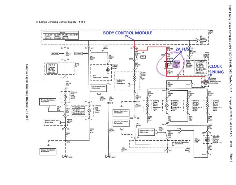 DIAGRAM> 99 Gmc Radio Wiring Diagram FULL Version HD Quality Wiring Diagram  - VENNDIAGRAM.GALLERIADUOMO.IT