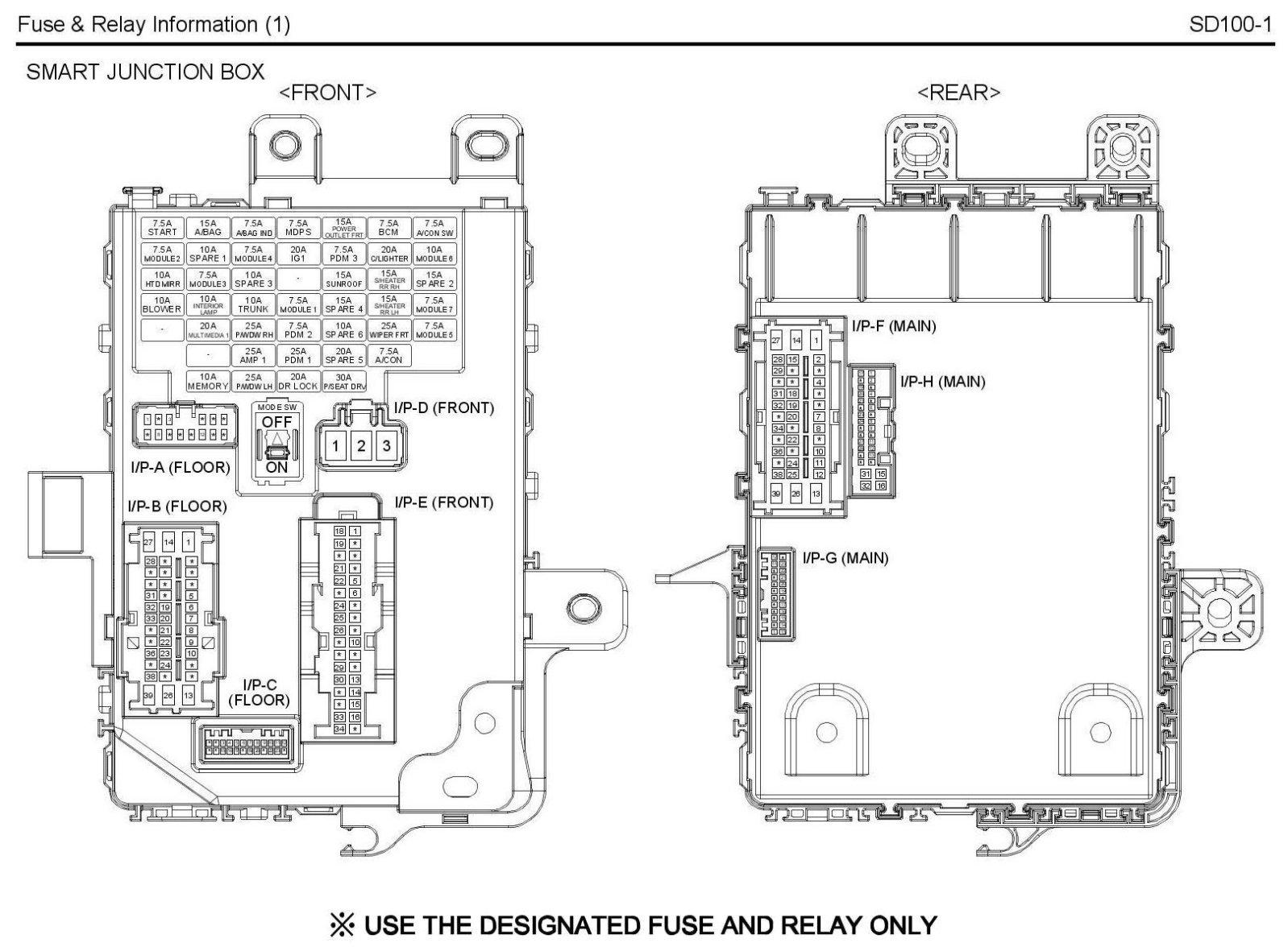 diagram] 2003 hyundai xg350 fuse box diagram full version hd quality box  diagram - diagramin.patriziobarbieri.it  diagram database - patriziobarbieri