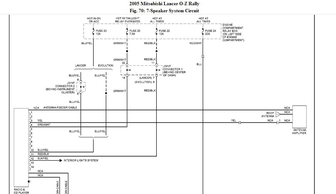 2004 Oz Rally Lancer Radio Wiring Diagram