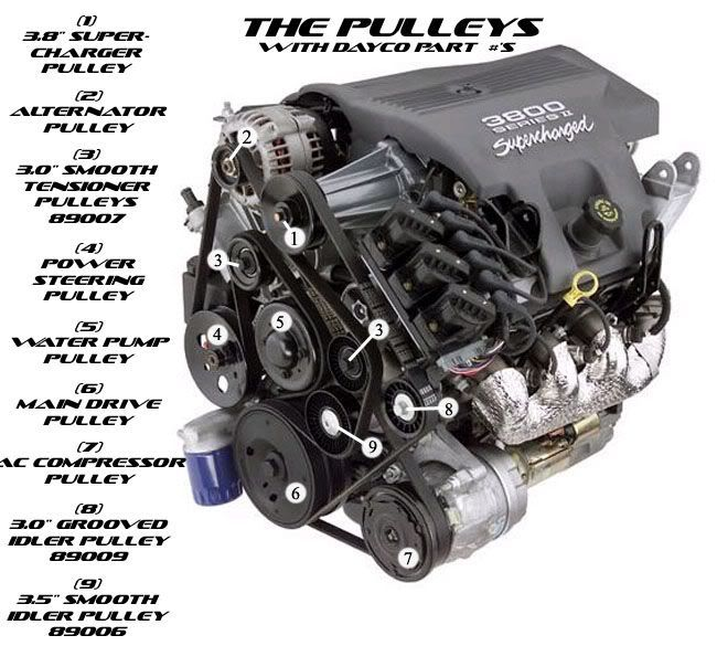 2004 Pontiac Grand Prix Serpentine Belt Routing Diagram