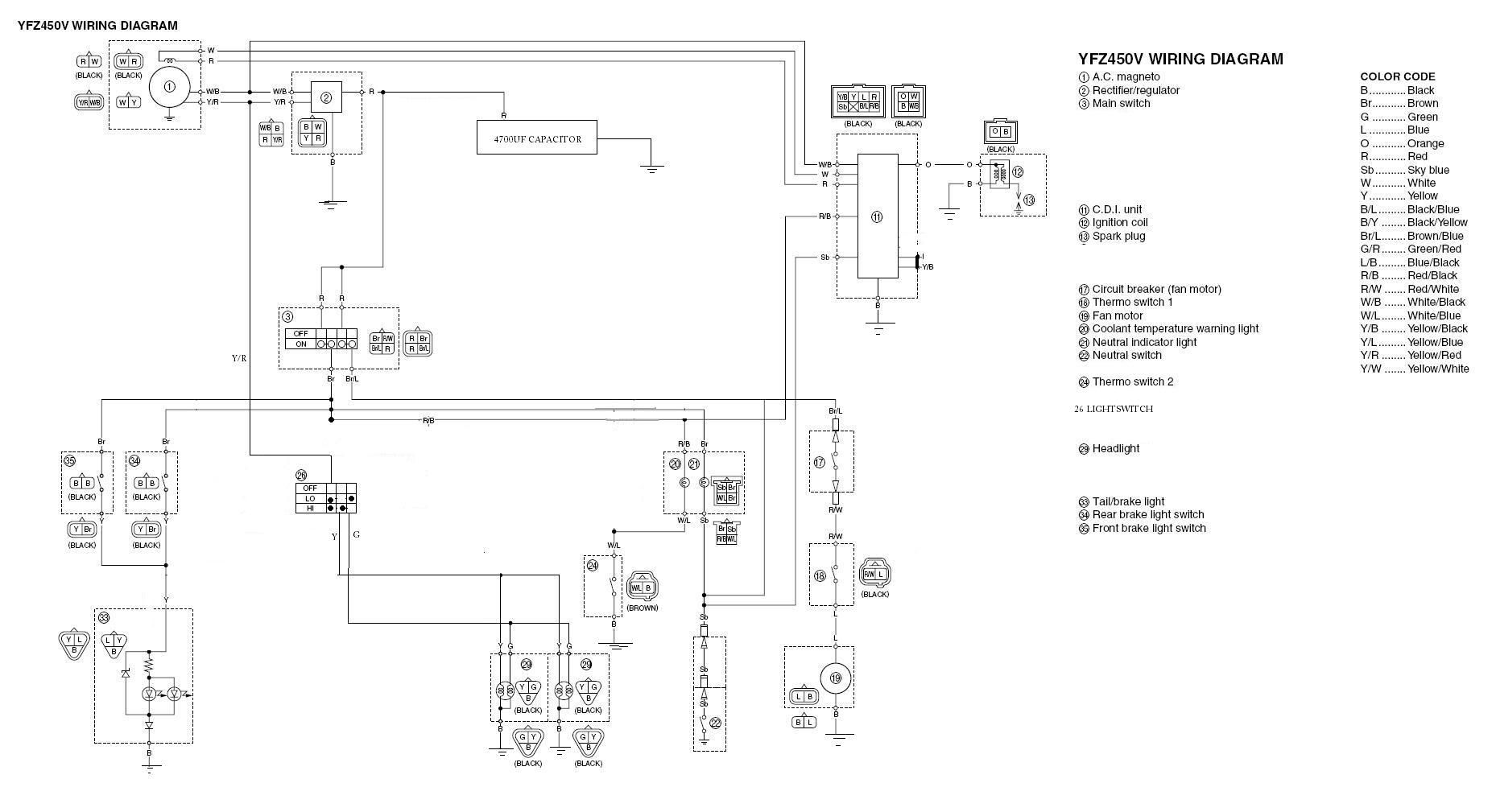 Yfz450 Wiring Diagram