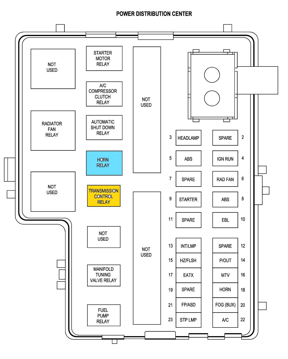 2005 Dodge Stratus Sxt Fuse Box Diagram