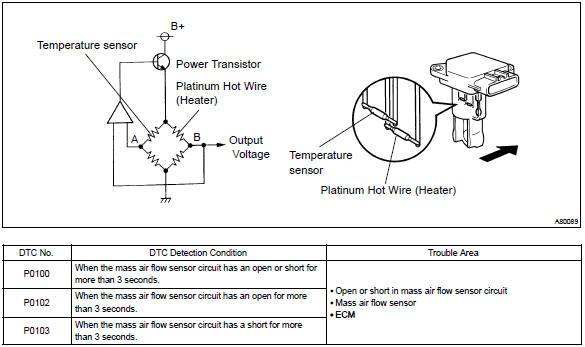2005 Duramax Wiring Diagram Maf Sensor