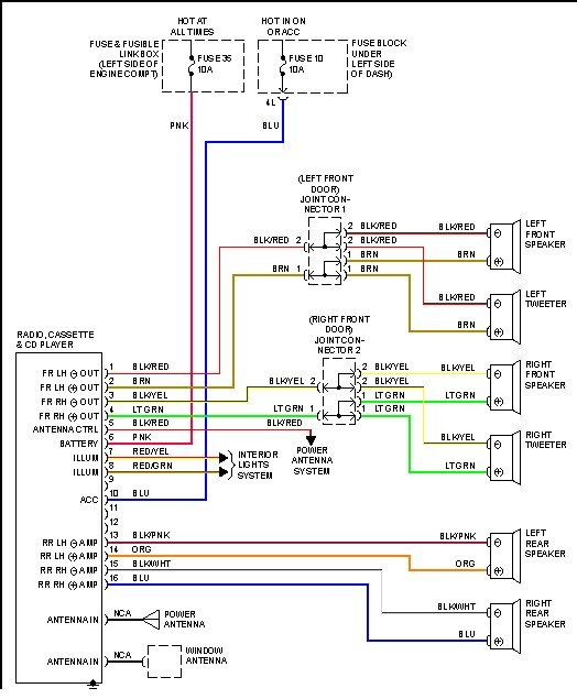 2005 Frontier 2 5 Ignition Coil Wiring Diagram