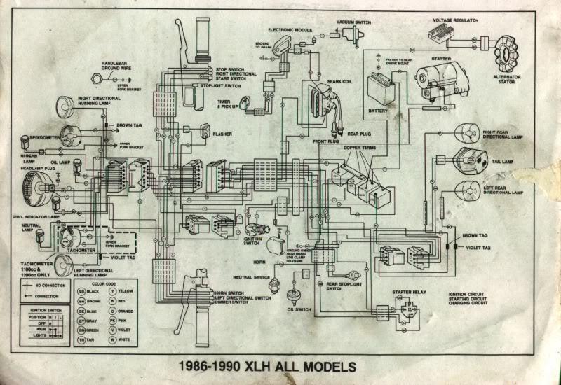 Diagram  1988 Harley Softail Ignition Wiring