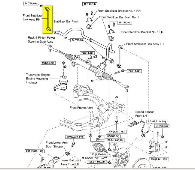 2005 Lexus Es330 Radio Wiring Diagram