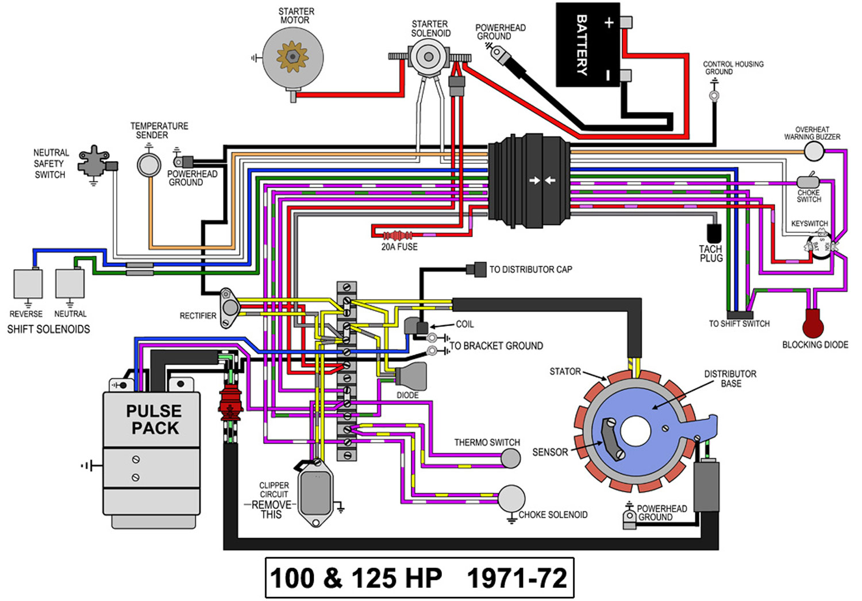 Mercury Bigfoot 25 Hp Outboard Wiring Diagram. . Wiring Diagram on