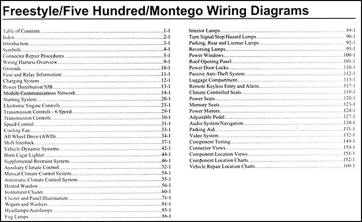 2005 Mercury Montego Fuse Diagram