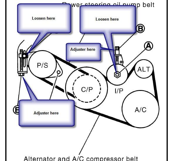 Diagram 2007 Altima 25 Belt Diagram Full Version Hd Quality Belt Diagram Aiddiagram Shoptherapy It