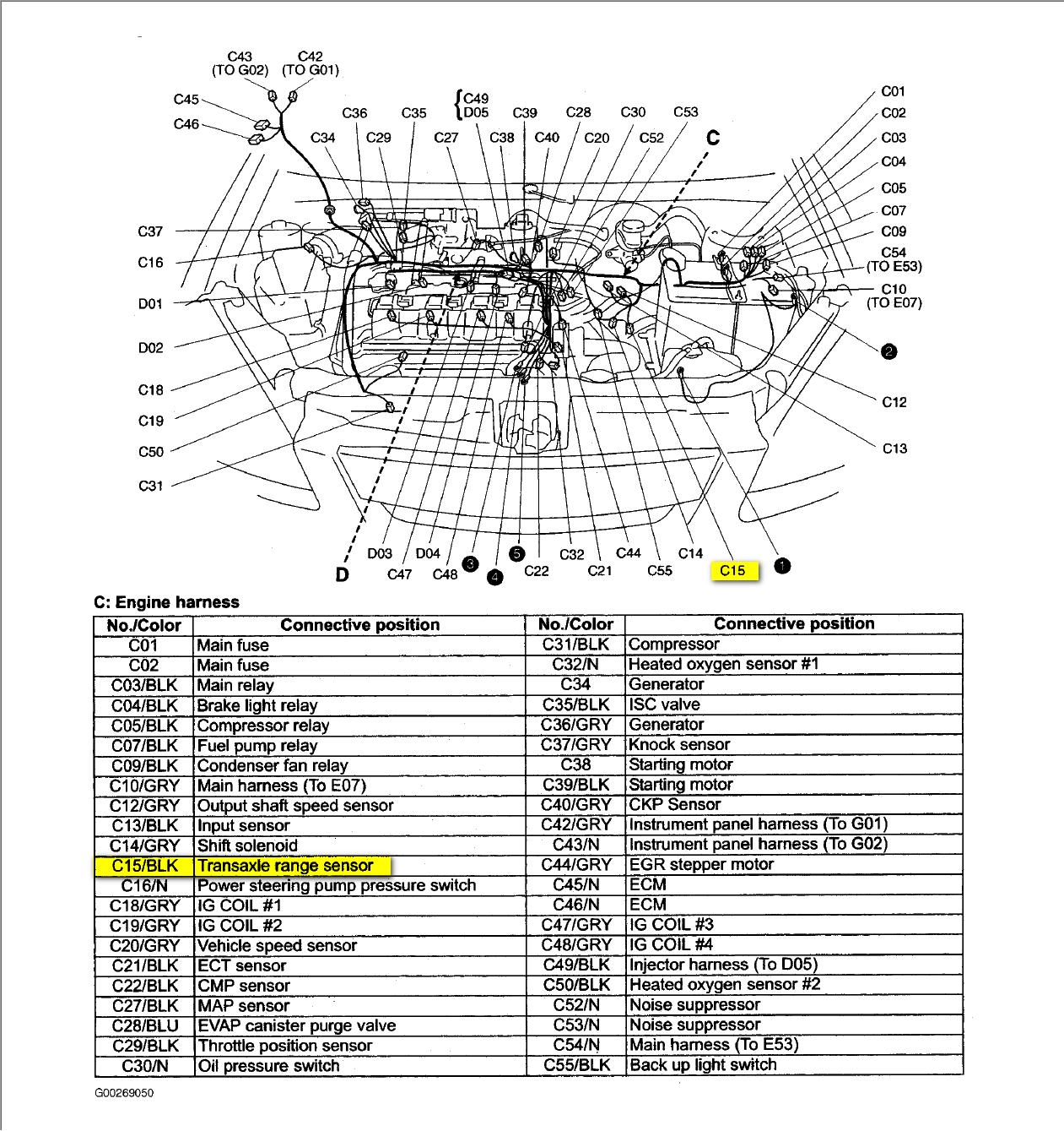 Wiring Diagram For 2002 Suzuki Aerio - Wiring Diagram Replace  bald-classroom - bald-classroom.miramontiseo.it | Wiring Diagram For 2002 Suzuki Aerio |  | bald-classroom.miramontiseo.it