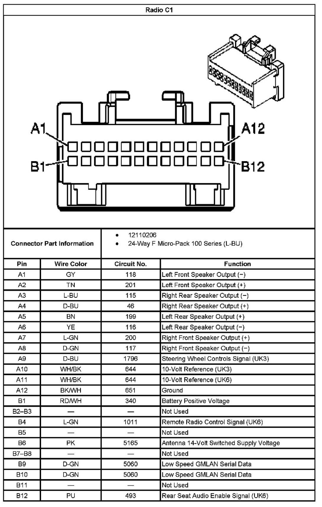 2006 Chevy Malibu Radio Factory Din Wiring Diagram