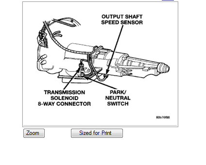 92 Jeep Wrangler Neutral Safety Switch Wiring Diagram