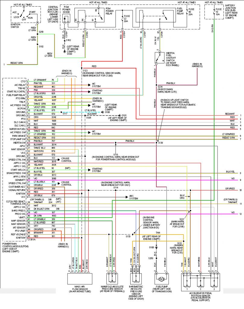 2007 F250 6.0l Power Stroke Wiring Diagram F I Wiring Diagram on