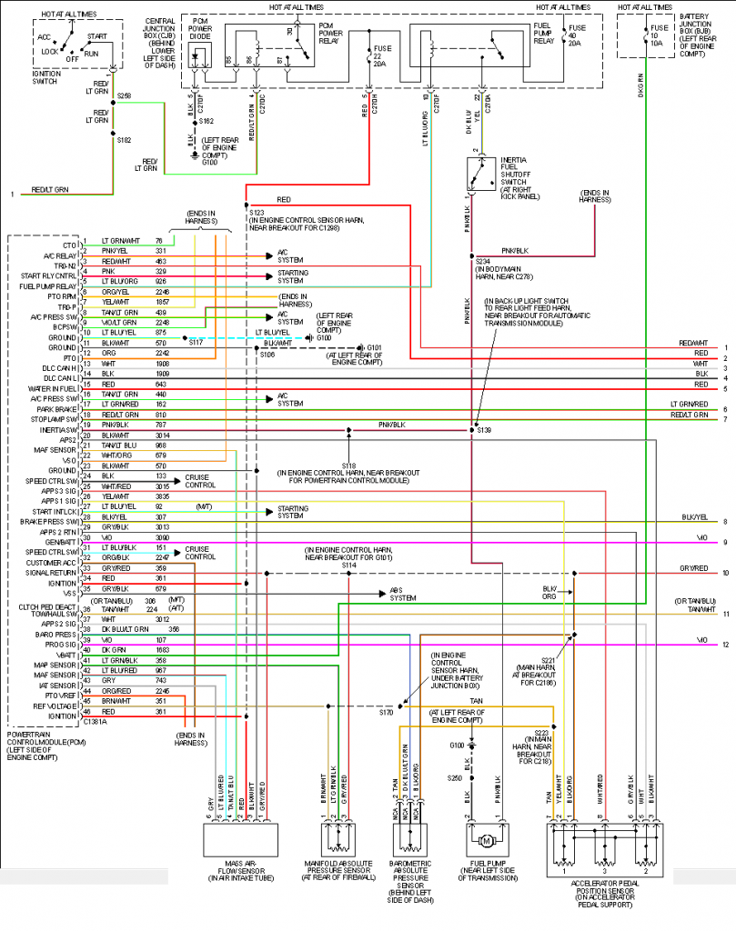 2007 Ford 6 0 Engine Wiring Diagram Wiring Diagram Component A Component A Consorziofiuggiturismo It