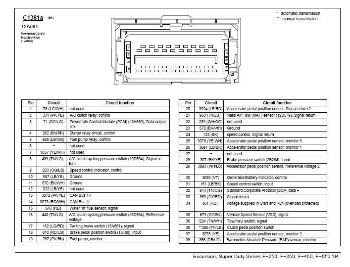 2007 G5 Pcm Wiring Diagram G Starter Wiring Diagram on starter switch, ford starter diagram, car starter diagram, starter parts diagram, starter wire, starter components diagram, toyota starter diagram, starter coil diagram, starter alternator diagram, starter relay, schematic diagram, starter generator diagram, ignition diagram, automotive starter diagram, starter motor, starter assembly diagram, starter solenoid, circuit diagram, mercedes power lock diagram,
