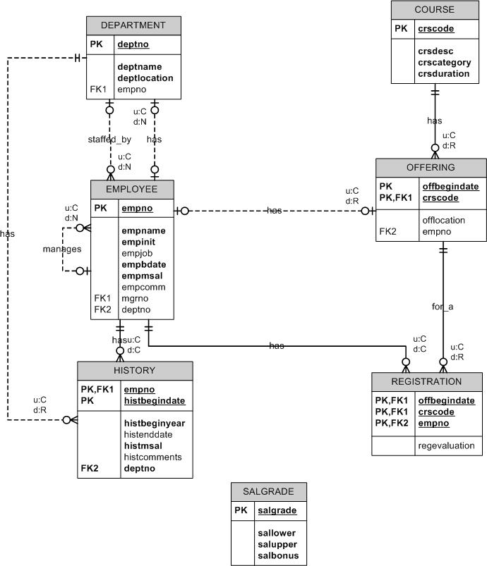 2007 Honda Ridgeline Air Conditioner Wiring Diagram 07 Fuse Box
