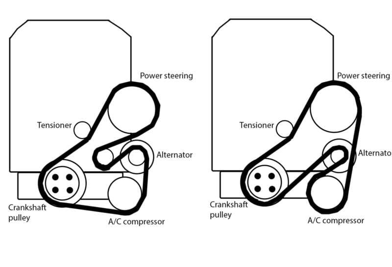 2007 Pontiac G6 Serpentine Belt Diagram