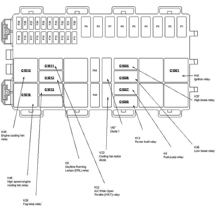 Condenser Fan Wiring Diagram from schematron.org