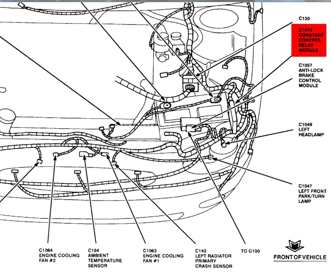 Wiring Diagram Land Rover Discovery 1 Wiring Diagram Land Rover Fuse