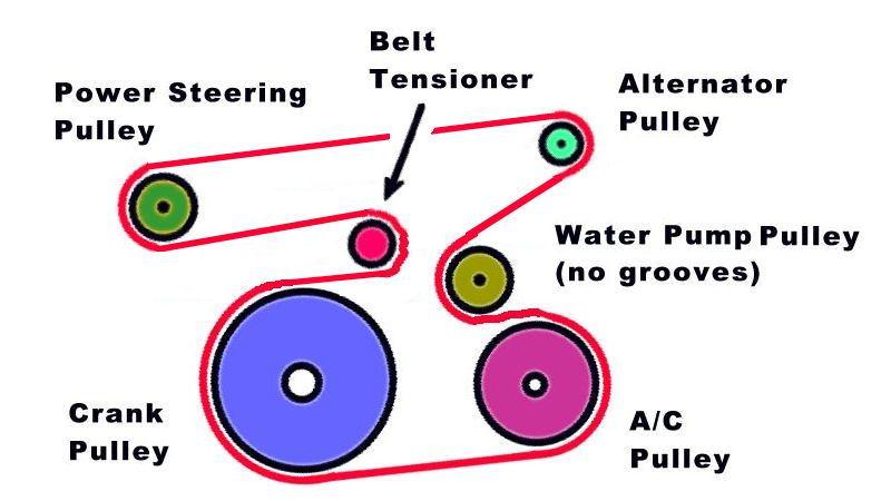 2007 Toyota Camry V6 Serpentine Belt Diagram