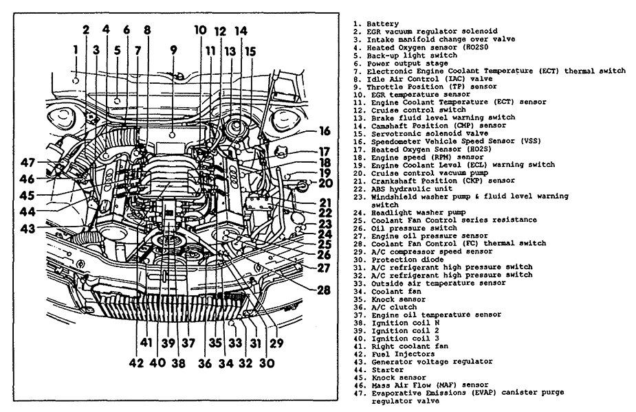 Audi Engine Diagrams - Home Wiring Diagram trace-multiply -  trace-multiply.rossileautosrl.it | Audi B5 Engine Wire Diagram |  | Rossi Leauto s.r.l.