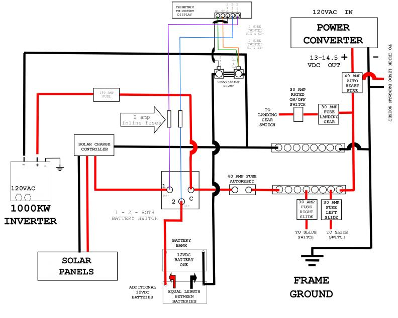 Wfco Power Converter Wiring Diagram from schematron.org