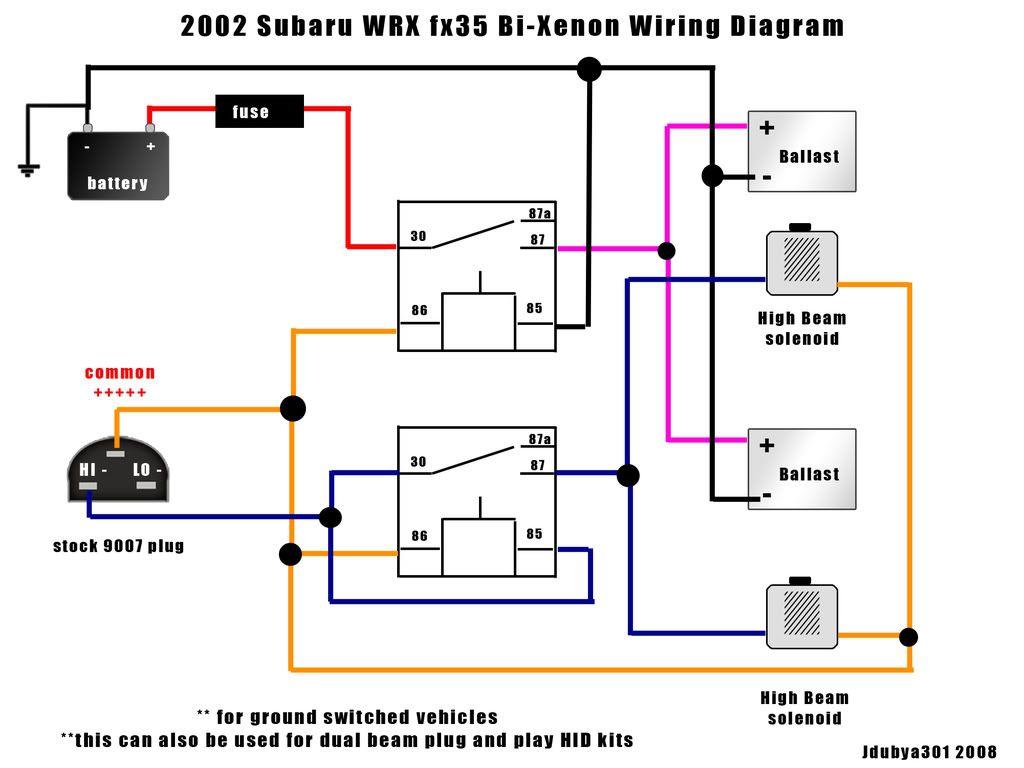 Wiring Diagram As Well As 2002 Wrx Subaru Connector Coil