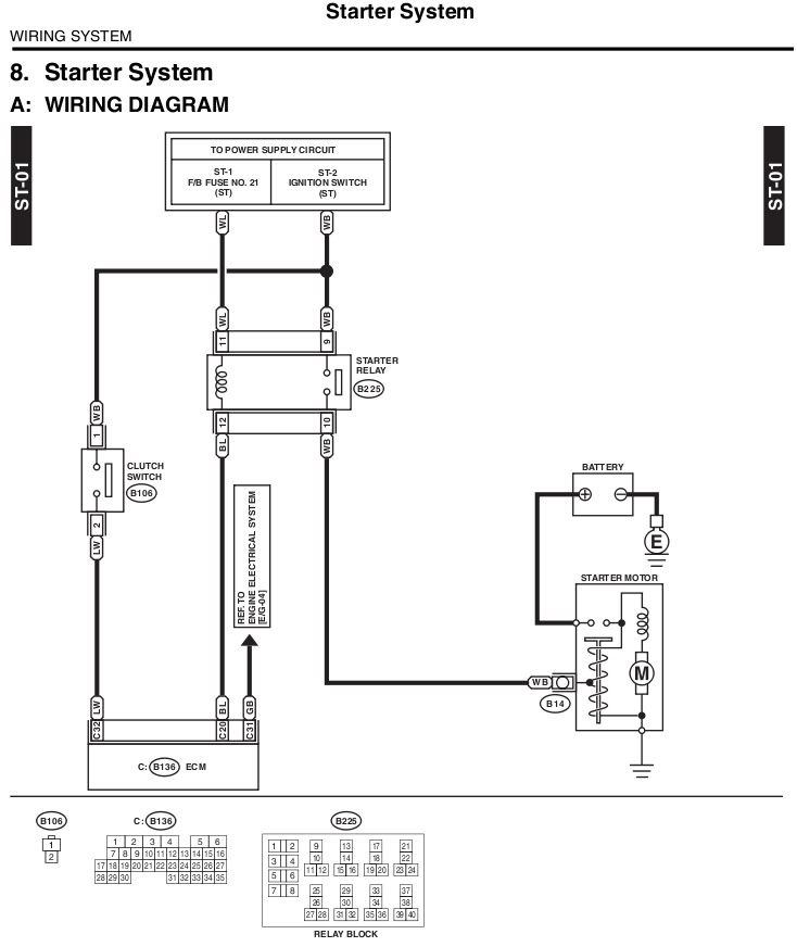 2008 Sti Coil Pack Wiring Diagram